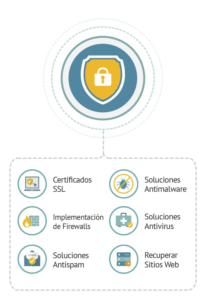 Infografía - Seguridad IT